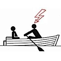 Ungeschützte Boote und den Aufenthalt im Wasser meiden